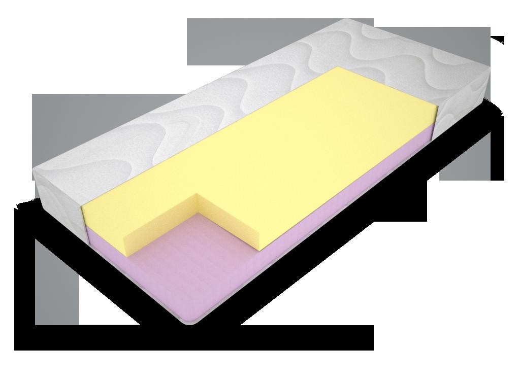 cheap mattress just looking