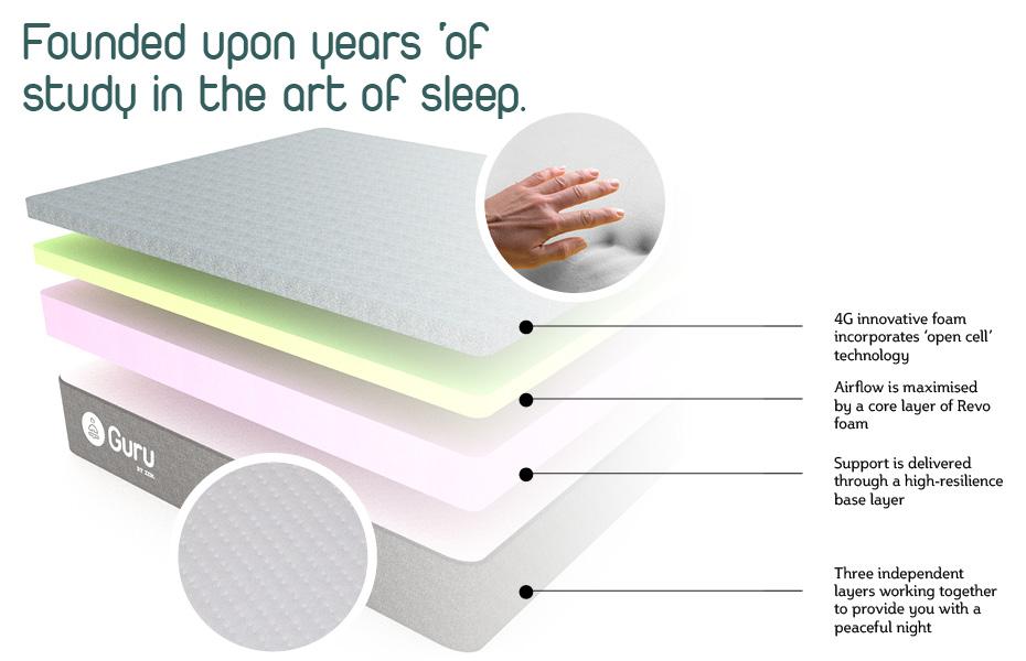 guru-zen-sleep-banners-960x333-l3